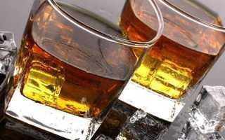 Как проявляется наличие алкоголя в крови