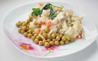 Салат оливье ингредиенты с курицей