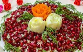 Мясной салат простой рецепт